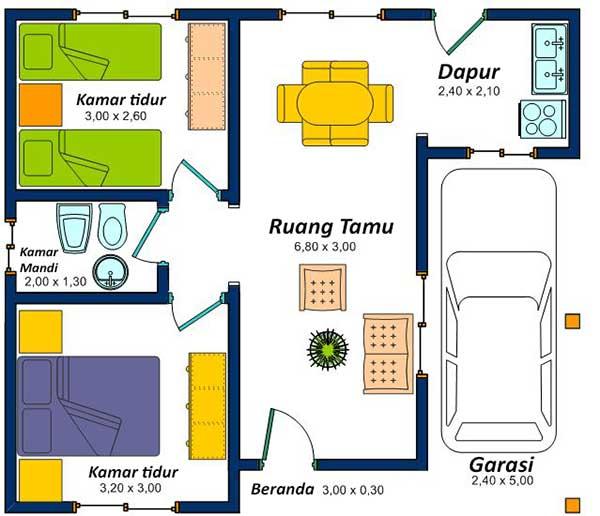 2 kamar dengan carport